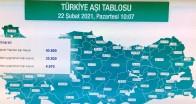 Kırklareli'de 43 bin 881Kovid-19 aşısı yapıldı